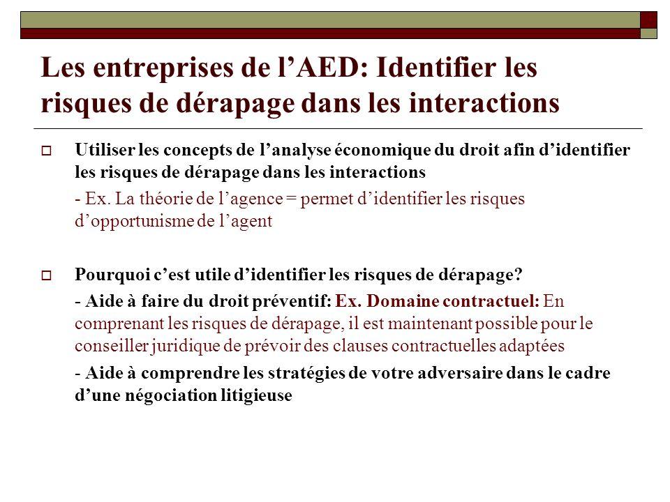Les entreprises de lAED: Identifier les risques de dérapage dans les interactions Utiliser les concepts de lanalyse économique du droit afin didentifi