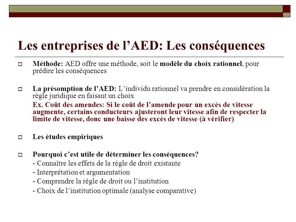Les entreprises de lAED: Les conséquences Méthode: AED offre une méthode, soit le modèle du choix rationnel, pour prédire les conséquences La présompt