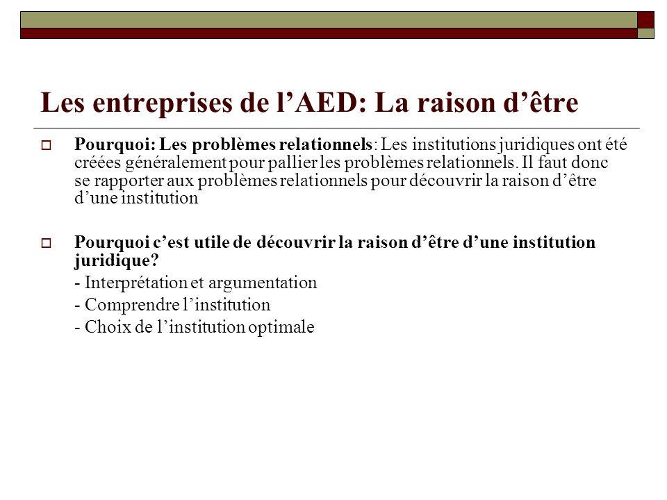 Les entreprises de lAED: La raison dêtre Pourquoi: Les problèmes relationnels: Les institutions juridiques ont été créées généralement pour pallier le