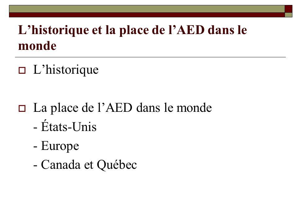Lhistorique et la place de lAED dans le monde Lhistorique La place de lAED dans le monde - États-Unis - Europe - Canada et Québec