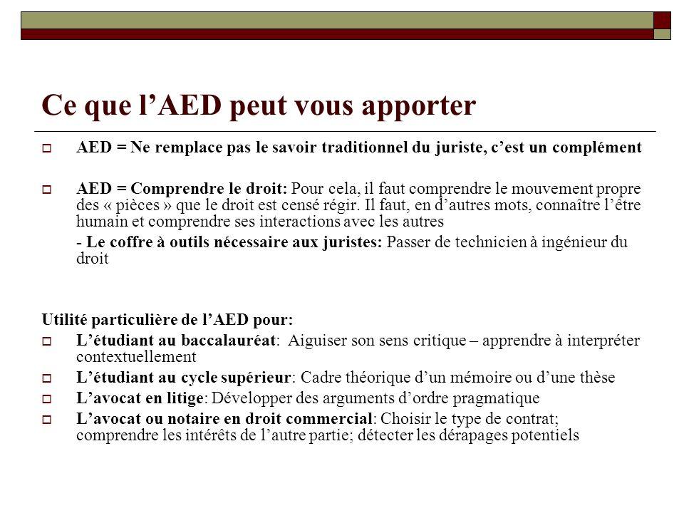 Ce que lAED peut vous apporter AED = Ne remplace pas le savoir traditionnel du juriste, cest un complément AED = Comprendre le droit: Pour cela, il fa