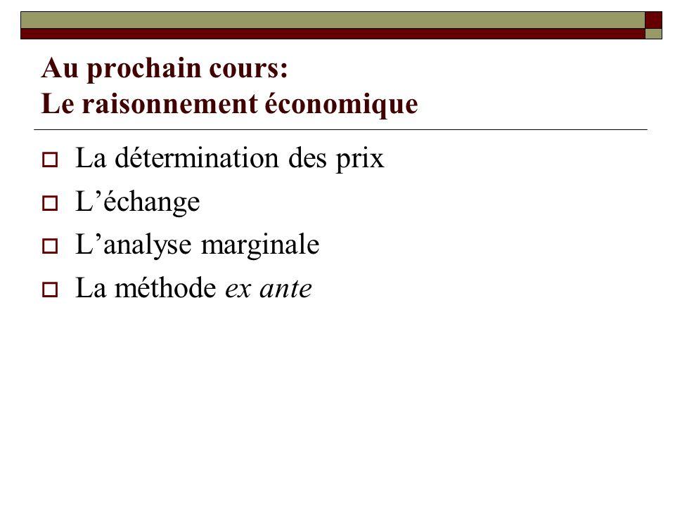 Au prochain cours: Le raisonnement économique La détermination des prix Léchange Lanalyse marginale La méthode ex ante