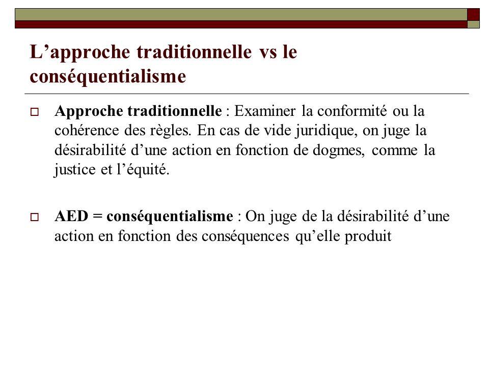 Lapproche traditionnelle vs le conséquentialisme Approche traditionnelle : Examiner la conformité ou la cohérence des règles. En cas de vide juridique