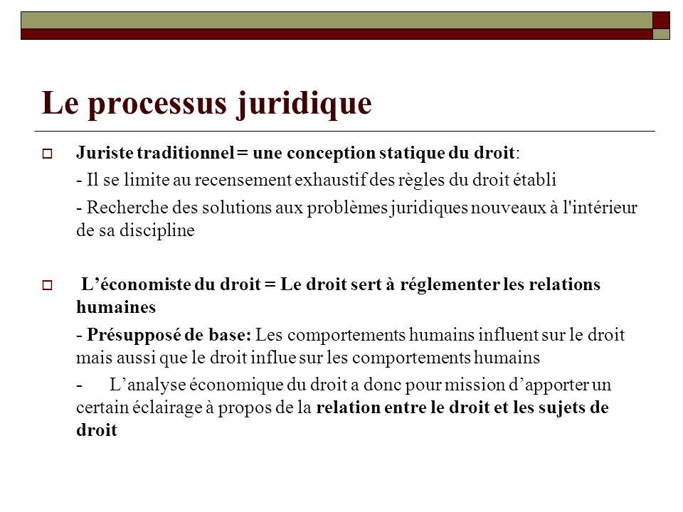 Le processus juridique Juriste traditionnel = une conception statique du droit: - Il se limite au recensement exhaustif des règles du droit établi - R