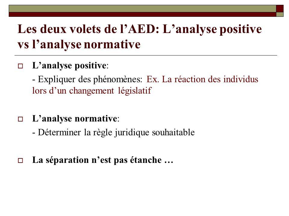 Les deux volets de lAED: Lanalyse positive vs lanalyse normative Lanalyse positive: - Expliquer des phénomènes: Ex. La réaction des individus lors dun