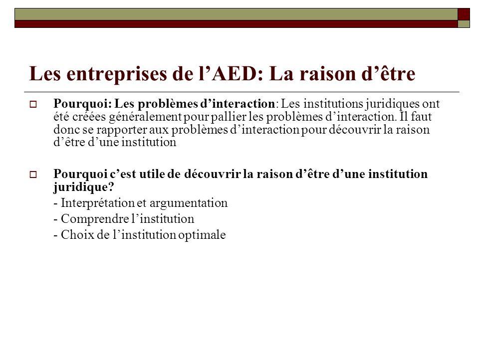 Les entreprises de lAED: La raison dêtre Pourquoi: Les problèmes dinteraction: Les institutions juridiques ont été créées généralement pour pallier le
