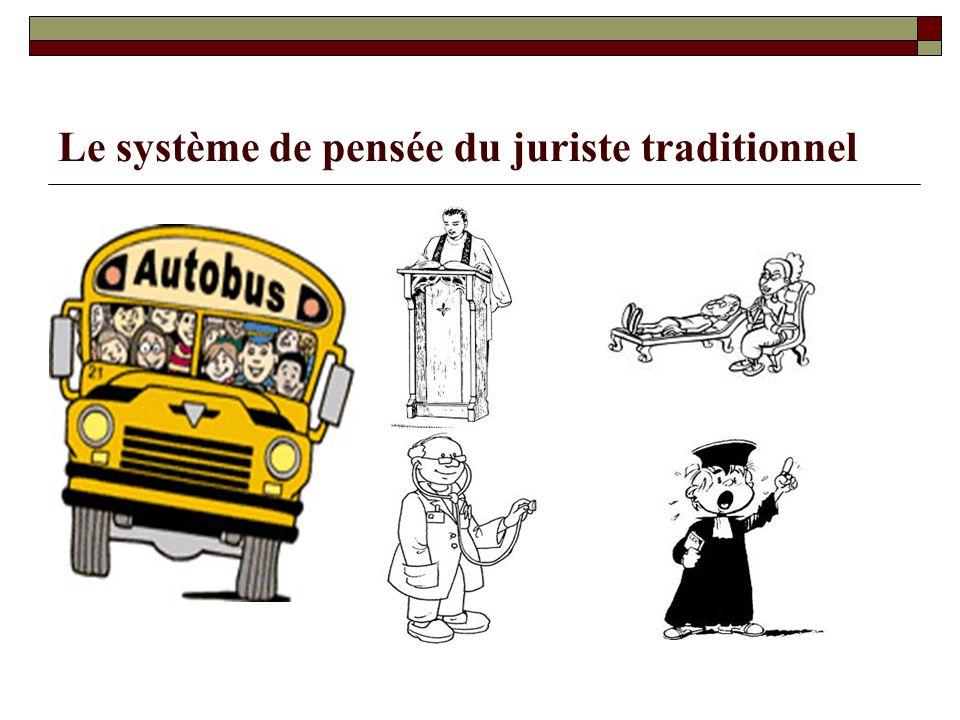 Le système de pensée du juriste traditionnel