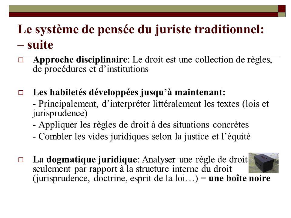 Le système de pensée du juriste traditionnel: – suite Approche disciplinaire: Le droit est une collection de règles, de procédures et dinstitutions Le