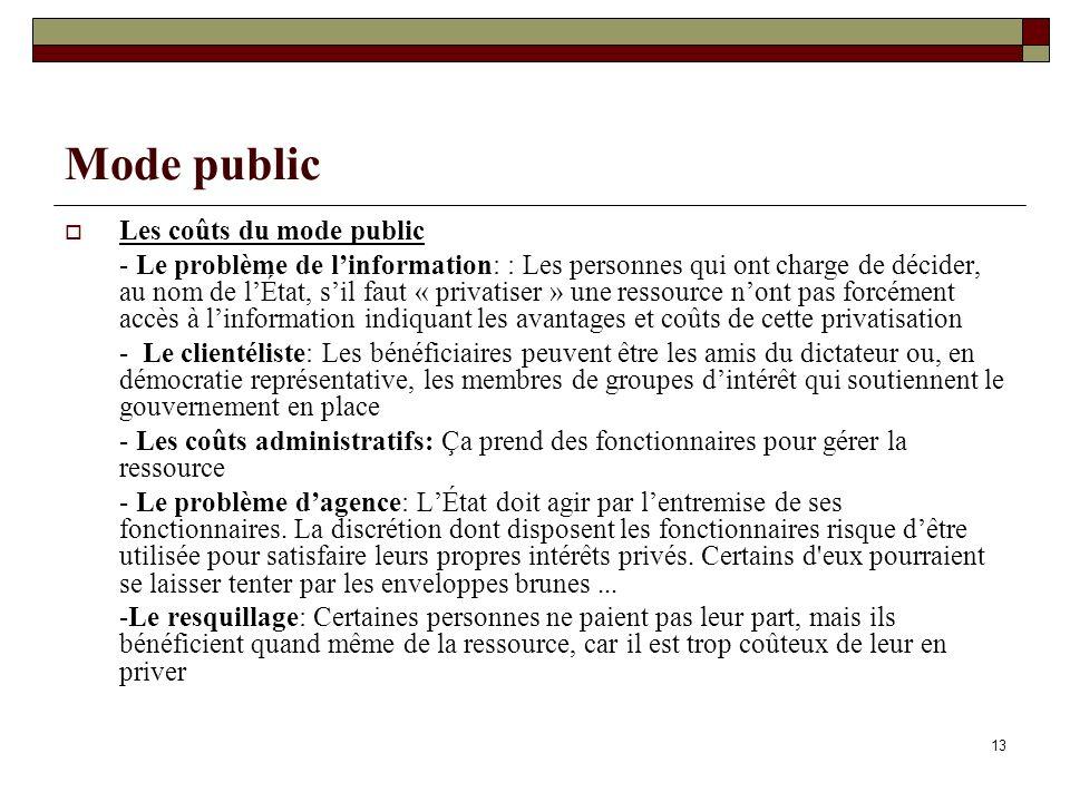 Mode public Les coûts du mode public - Le problème de linformation: : Les personnes qui ont charge de décider, au nom de lÉtat, sil faut « privatiser