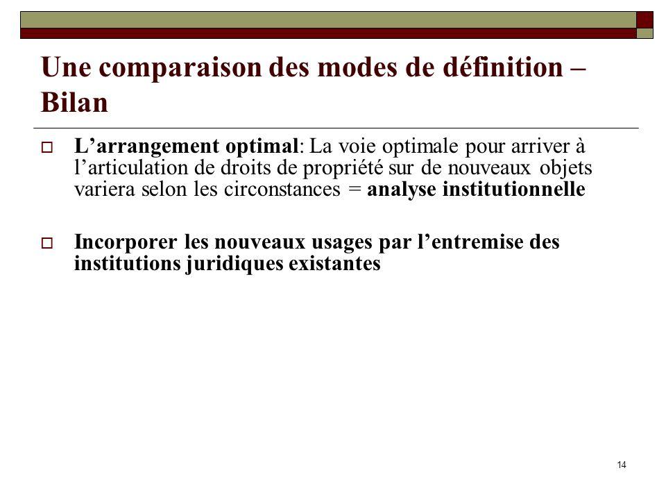 Une comparaison des modes de définition – Bilan Larrangement optimal: La voie optimale pour arriver à larticulation de droits de propriété sur de nouv