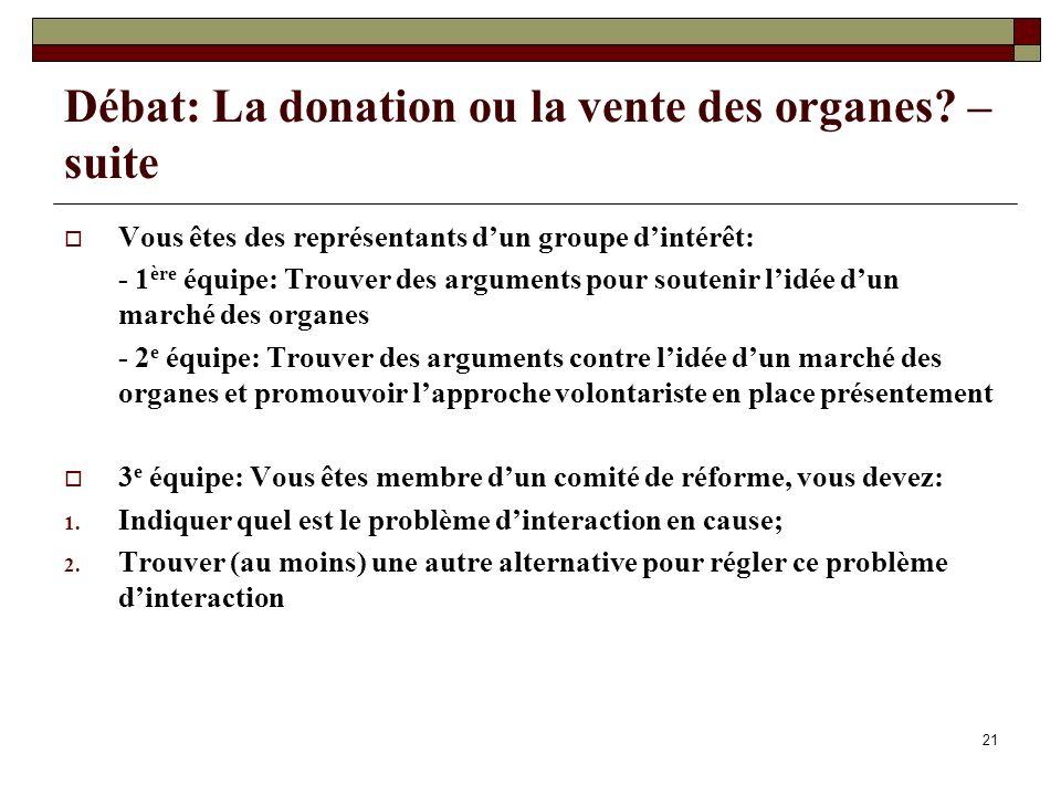 Débat: La donation ou la vente des organes.
