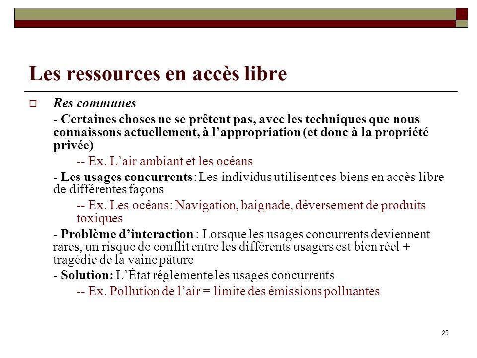 Les ressources en accès libre Res communes - Certaines choses ne se prêtent pas, avec les techniques que nous connaissons actuellement, à lappropriation (et donc à la propriété privée) -- Ex.