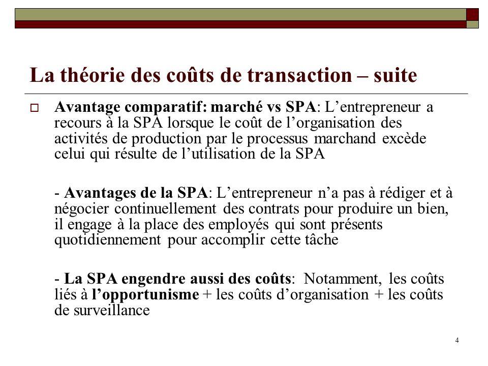 4 La théorie des coûts de transaction – suite Avantage comparatif: marché vs SPA: Lentrepreneur a recours à la SPA lorsque le coût de lorganisation des activités de production par le processus marchand excède celui qui résulte de lutilisation de la SPA - Avantages de la SPA: Lentrepreneur na pas à rédiger et à négocier continuellement des contrats pour produire un bien, il engage à la place des employés qui sont présents quotidiennement pour accomplir cette tâche - La SPA engendre aussi des coûts: Notamment, les coûts liés à lopportunisme + les coûts dorganisation + les coûts de surveillance