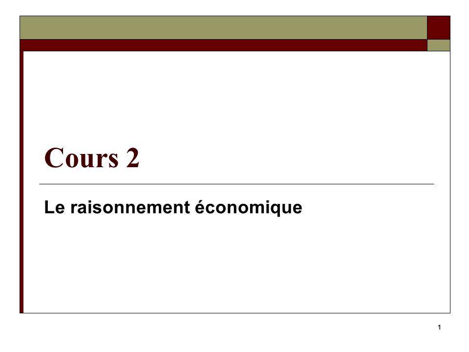1 Cours 2 Le raisonnement économique