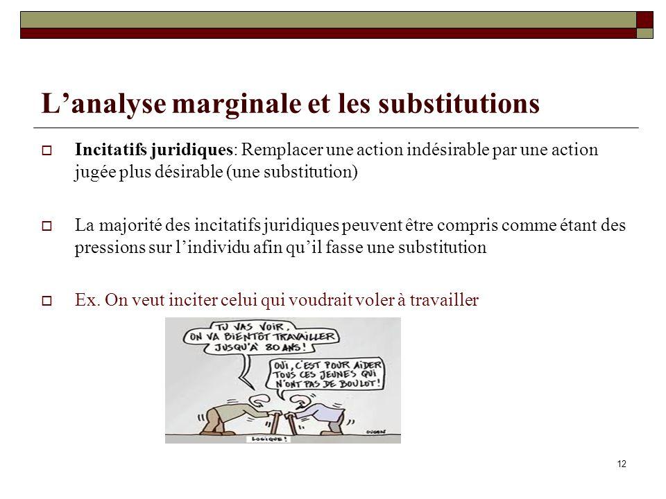 12 Lanalyse marginale et les substitutions Incitatifs juridiques: Remplacer une action indésirable par une action jugée plus désirable (une substituti
