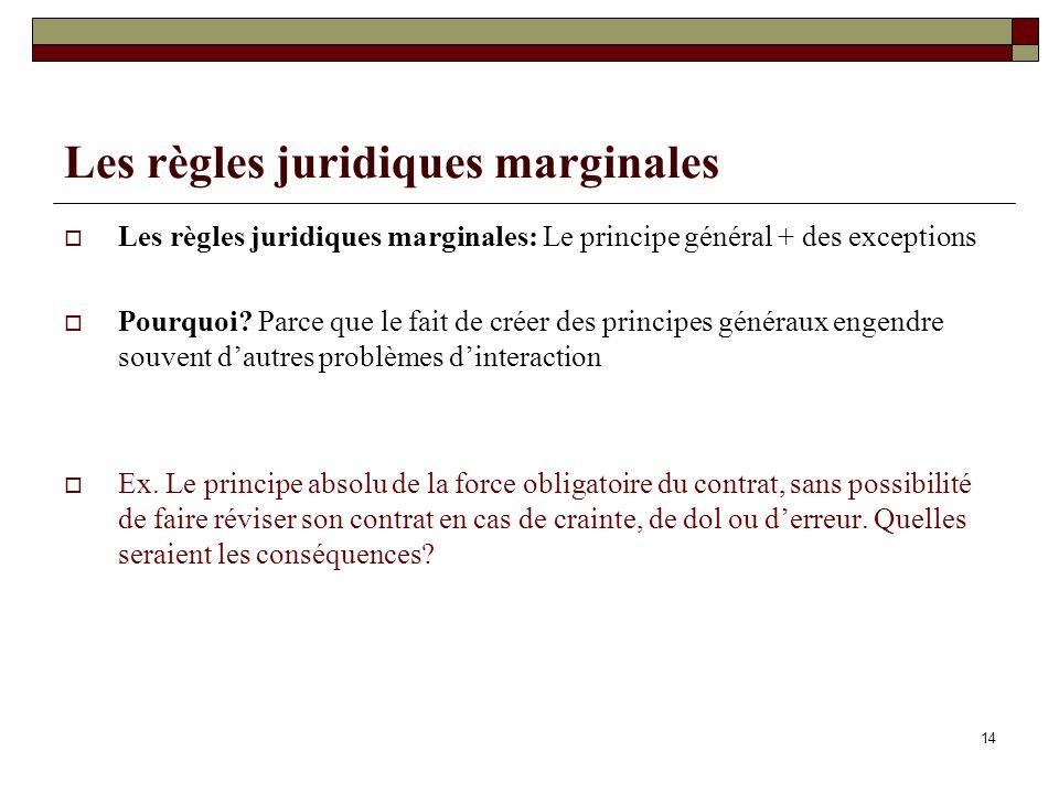 14 Les règles juridiques marginales Les règles juridiques marginales: Le principe général + des exceptions Pourquoi? Parce que le fait de créer des pr