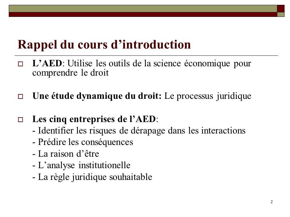 2 Rappel du cours dintroduction LAED: Utilise les outils de la science économique pour comprendre le droit Une étude dynamique du droit: Le processus