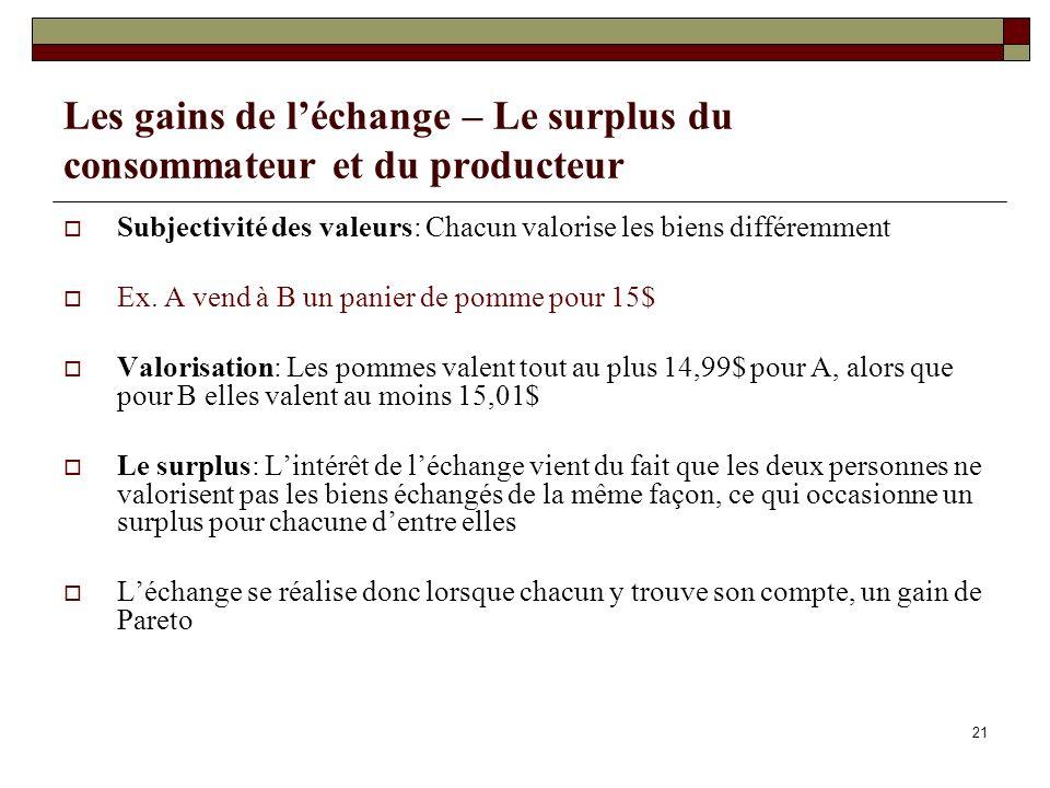 21 Les gains de léchange – Le surplus du consommateur et du producteur Subjectivité des valeurs: Chacun valorise les biens différemment Ex. A vend à B
