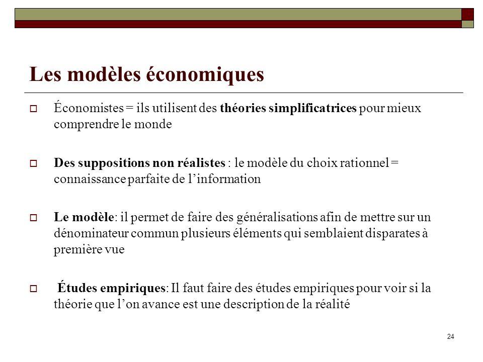 24 Les modèles économiques Économistes = ils utilisent des théories simplificatrices pour mieux comprendre le monde Des suppositions non réalistes : l