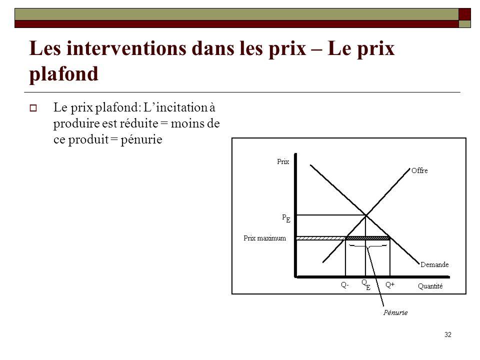 32 Les interventions dans les prix – Le prix plafond Le prix plafond: Lincitation à produire est réduite = moins de ce produit = pénurie