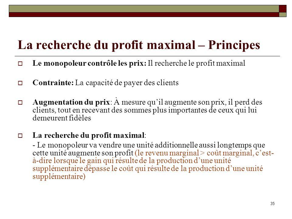 35 La recherche du profit maximal – Principes Le monopoleur contrôle les prix: Il recherche le profit maximal Contrainte: La capacité de payer des cli