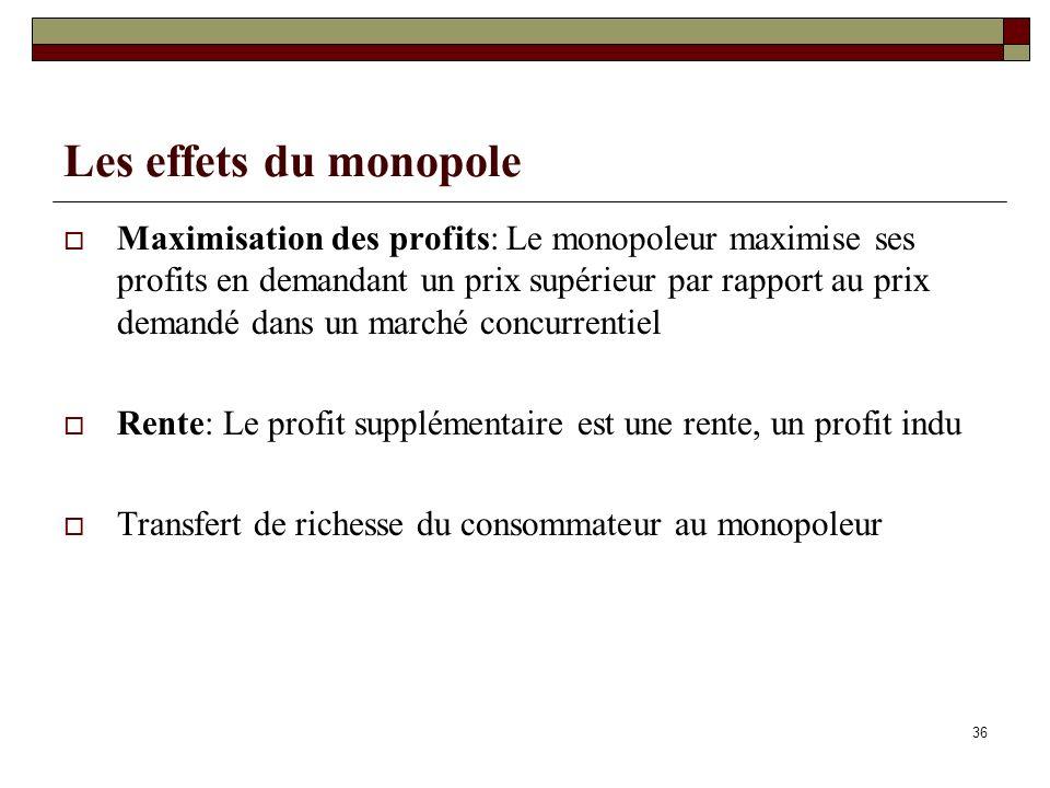 36 Les effets du monopole Maximisation des profits: Le monopoleur maximise ses profits en demandant un prix supérieur par rapport au prix demandé dans