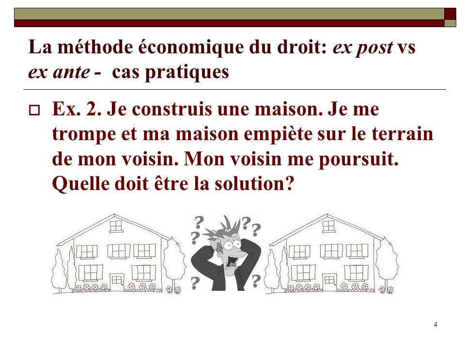 4 La méthode économique du droit: ex post vs ex ante - cas pratiques Ex. 2. Je construis une maison. Je me trompe et ma maison empiète sur le terrain