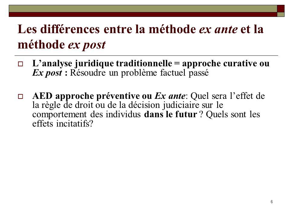 6 Les différences entre la méthode ex ante et la méthode ex post Lanalyse juridique traditionnelle = approche curative ou Ex post : Résoudre un problè