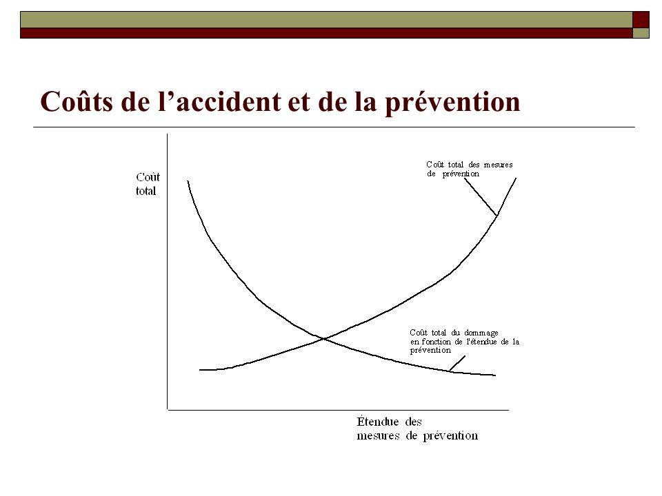 Coûts de laccident et de la prévention