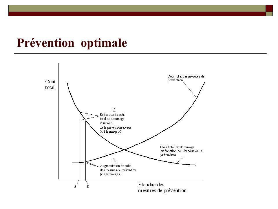 Prévention optimale