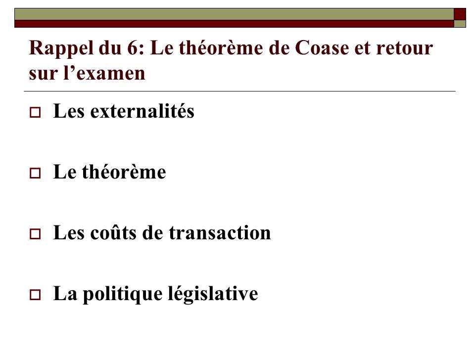 Rappel du 6: Le théorème de Coase et retour sur lexamen Les externalités Le théorème Les coûts de transaction La politique législative