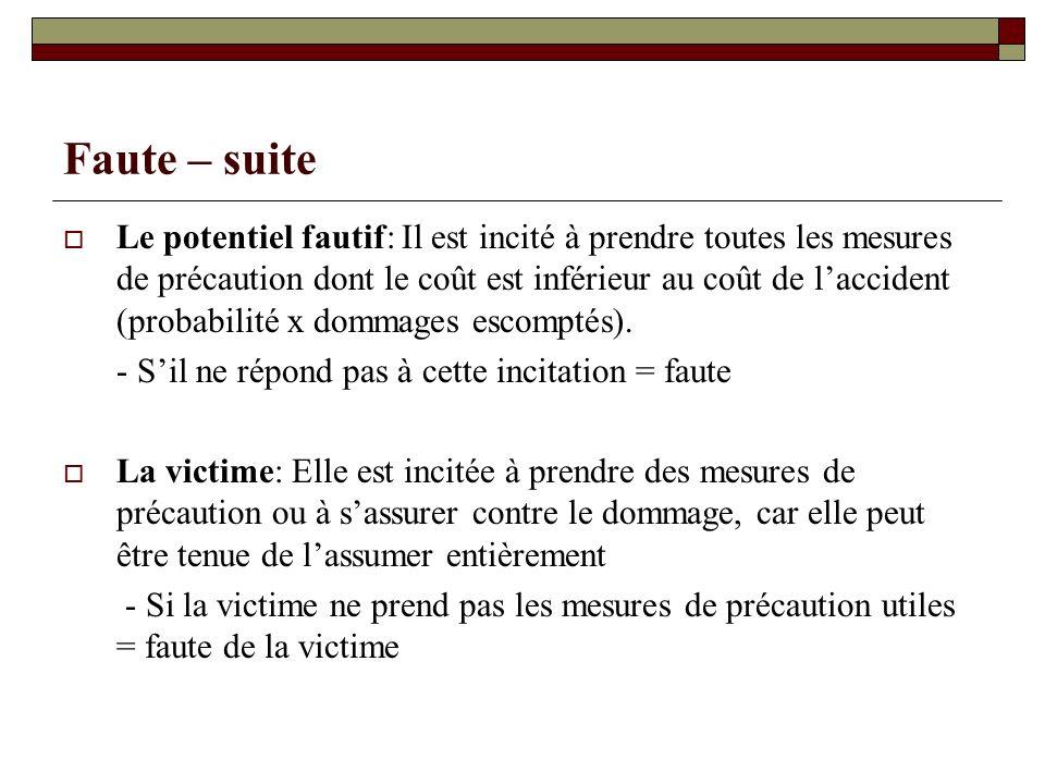 Faute – suite Le potentiel fautif: Il est incité à prendre toutes les mesures de précaution dont le coût est inférieur au coût de laccident (probabili