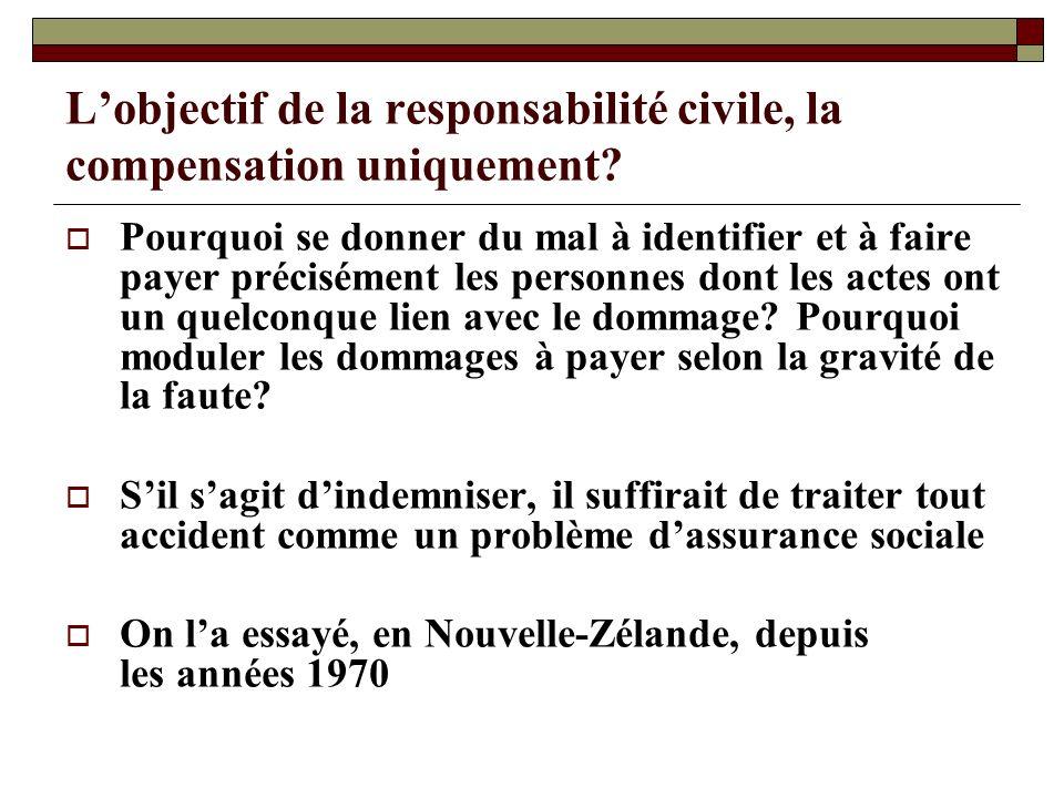 Lobjectif de la responsabilité civile, la compensation uniquement? Pourquoi se donner du mal à identifier et à faire payer précisément les personnes d