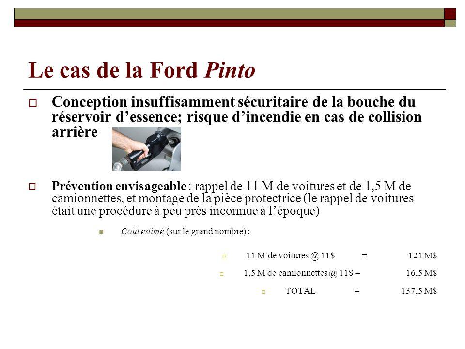 Le cas de la Ford Pinto Conception insuffisamment sécuritaire de la bouche du réservoir dessence; risque dincendie en cas de collision arrière Prévent