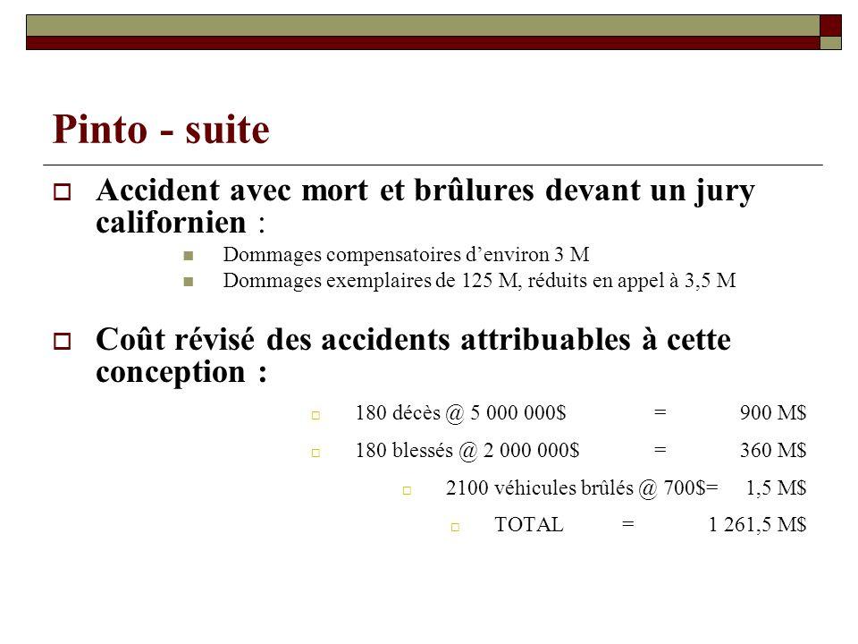 Pinto - suite Accident avec mort et brûlures devant un jury californien : Dommages compensatoires denviron 3 M Dommages exemplaires de 125 M, réduits