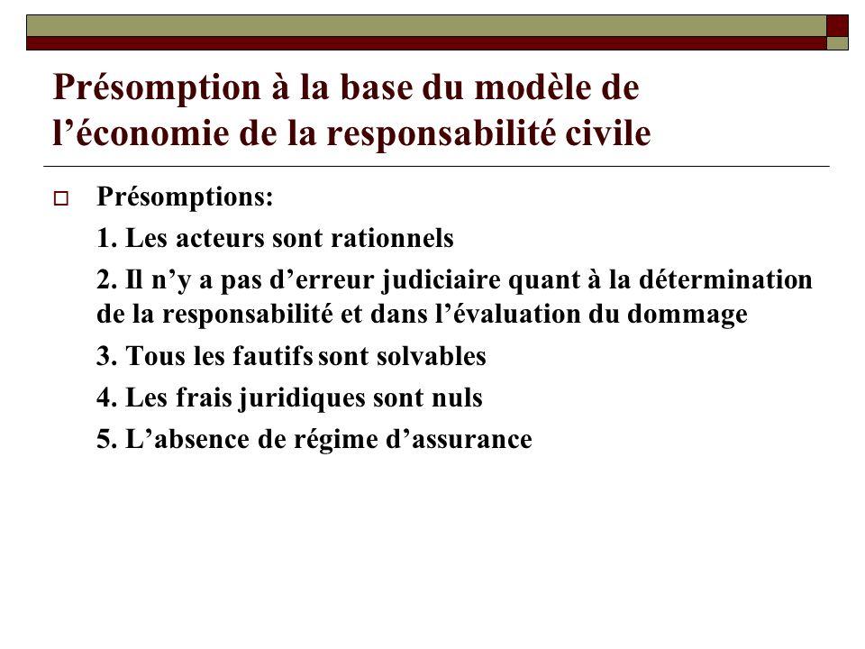 Présomption à la base du modèle de léconomie de la responsabilité civile Présomptions: 1. Les acteurs sont rationnels 2. Il ny a pas derreur judiciair