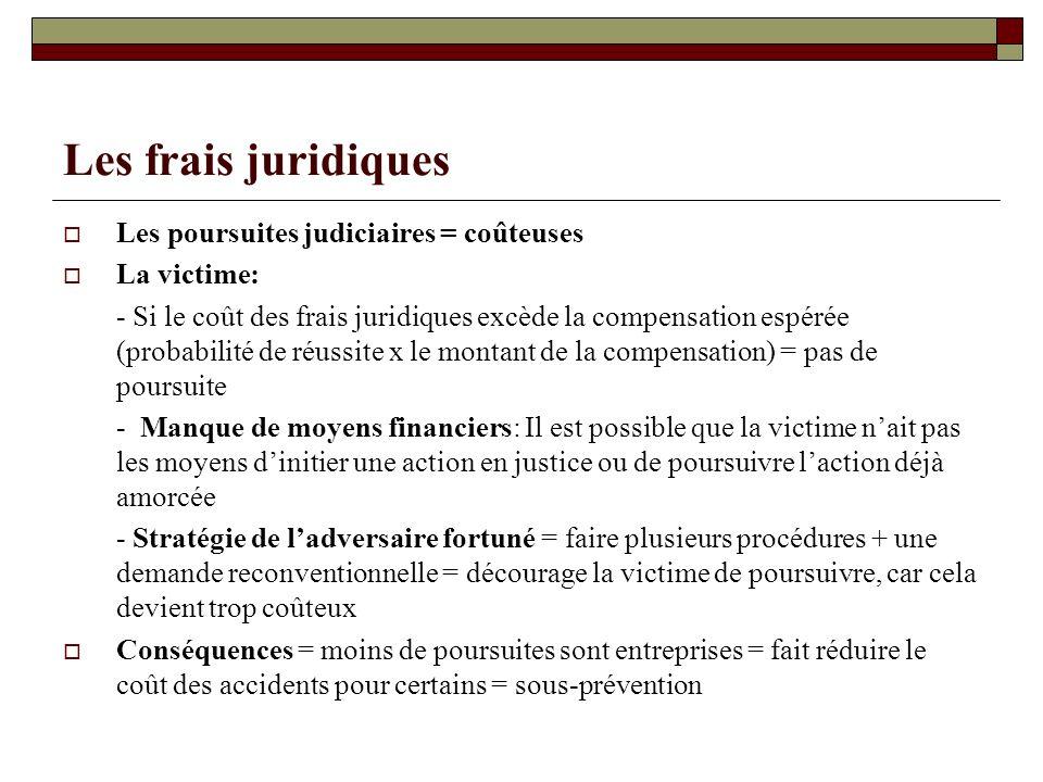 Les frais juridiques Les poursuites judiciaires = coûteuses La victime: - Si le coût des frais juridiques excède la compensation espérée (probabilité