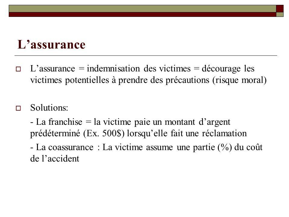 Lassurance Lassurance = indemnisation des victimes = décourage les victimes potentielles à prendre des précautions (risque moral) Solutions: - La fran