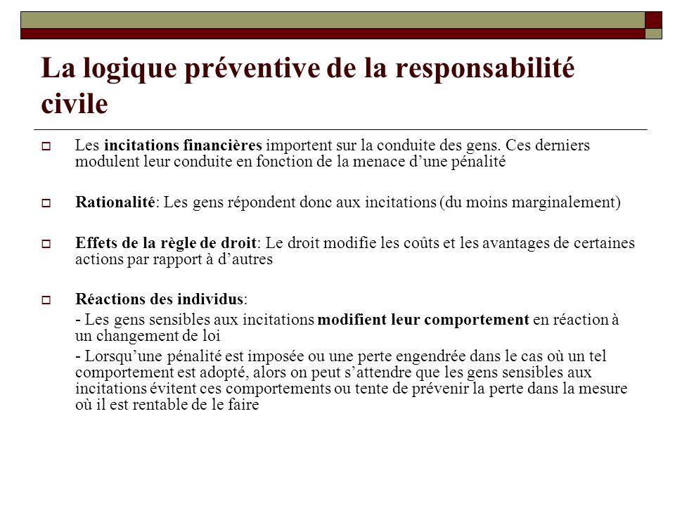 La logique préventive de la responsabilité civile Les incitations financières importent sur la conduite des gens. Ces derniers modulent leur conduite