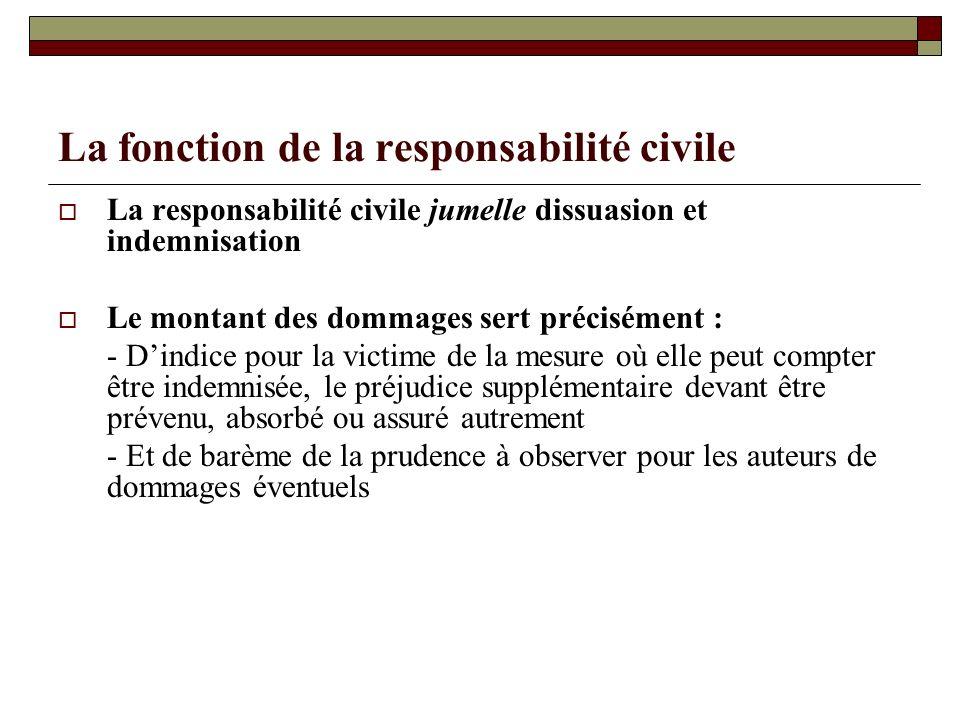 La fonction de la responsabilité civile La responsabilité civile jumelle dissuasion et indemnisation Le montant des dommages sert précisément : - Dind