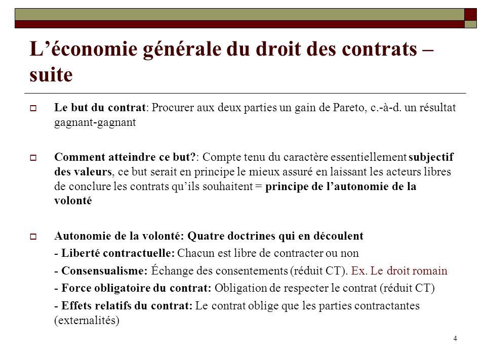 4 Léconomie générale du droit des contrats – suite Le but du contrat: Procurer aux deux parties un gain de Pareto, c.-à-d.