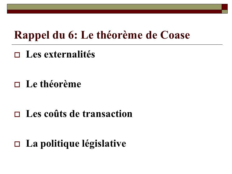 Rappel du 6: Le théorème de Coase Les externalités Le théorème Les coûts de transaction La politique législative