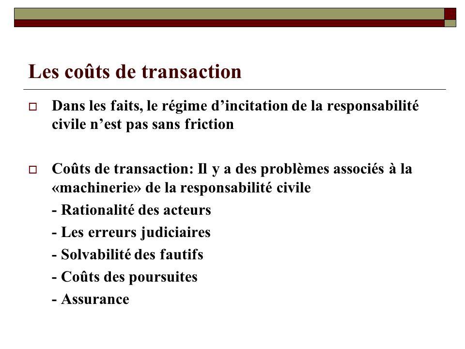Les coûts de transaction Dans les faits, le régime dincitation de la responsabilité civile nest pas sans friction Coûts de transaction: Il y a des pro