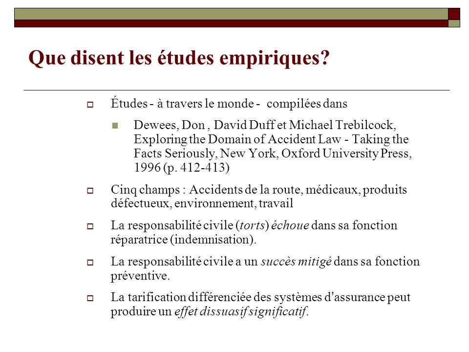 Que disent les études empiriques? Études - à travers le monde - compilées dans Dewees, Don, David Duff et Michael Trebilcock, Exploring the Domain of