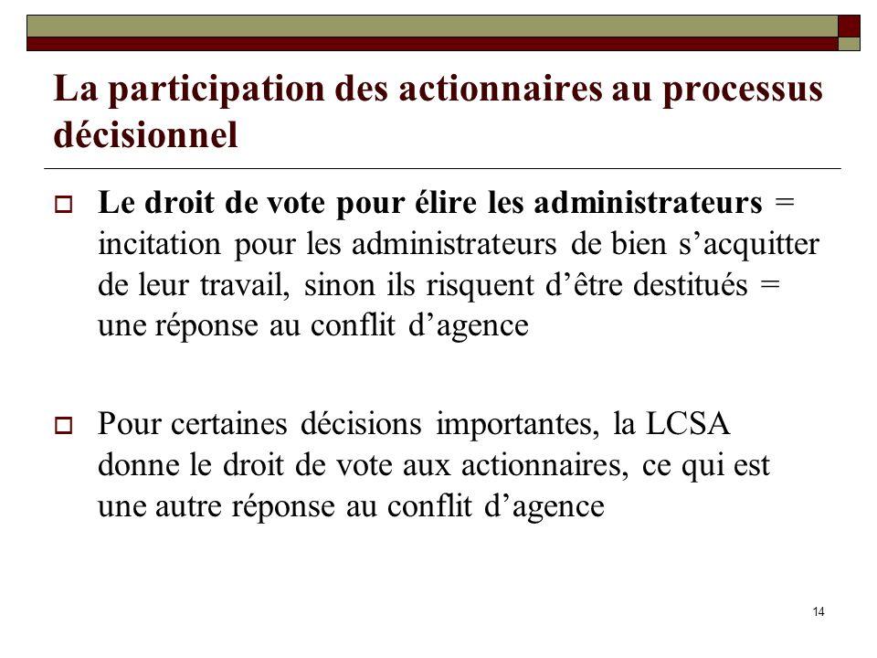 La participation des actionnaires au processus décisionnel Le droit de vote pour élire les administrateurs = incitation pour les administrateurs de bi