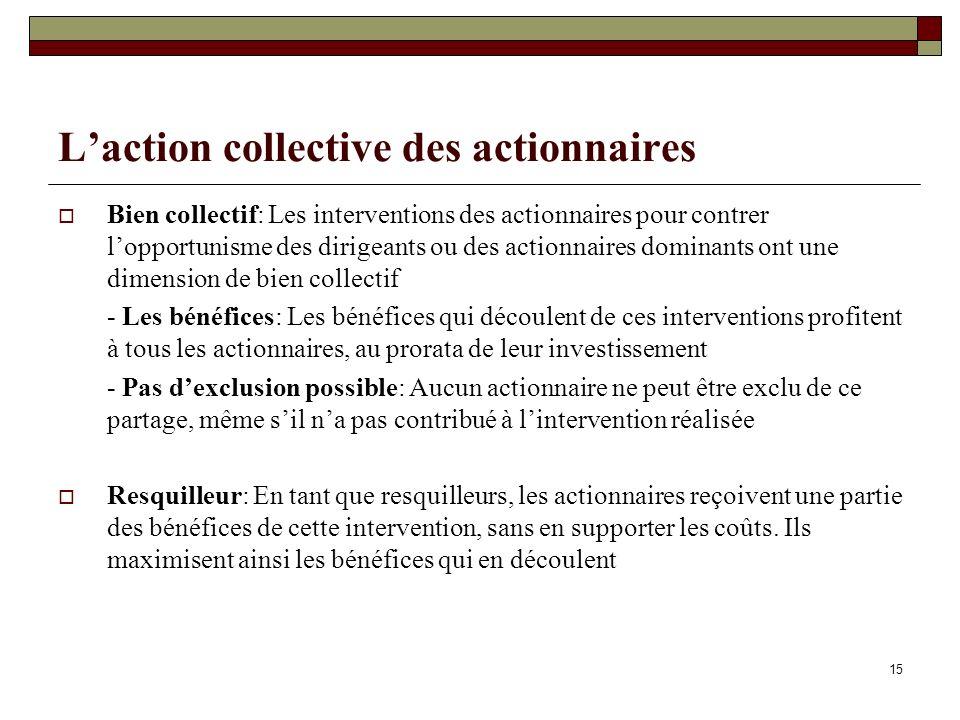 Laction collective des actionnaires Bien collectif: Les interventions des actionnaires pour contrer lopportunisme des dirigeants ou des actionnaires d