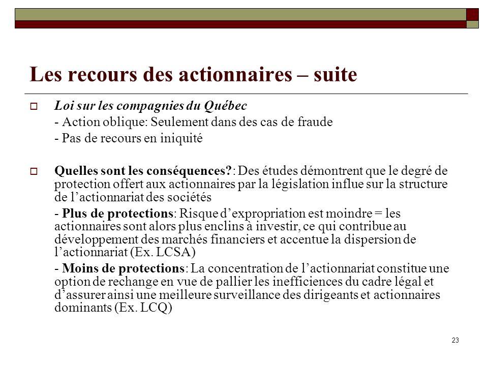 Les recours des actionnaires – suite Loi sur les compagnies du Québec - Action oblique: Seulement dans des cas de fraude - Pas de recours en iniquité