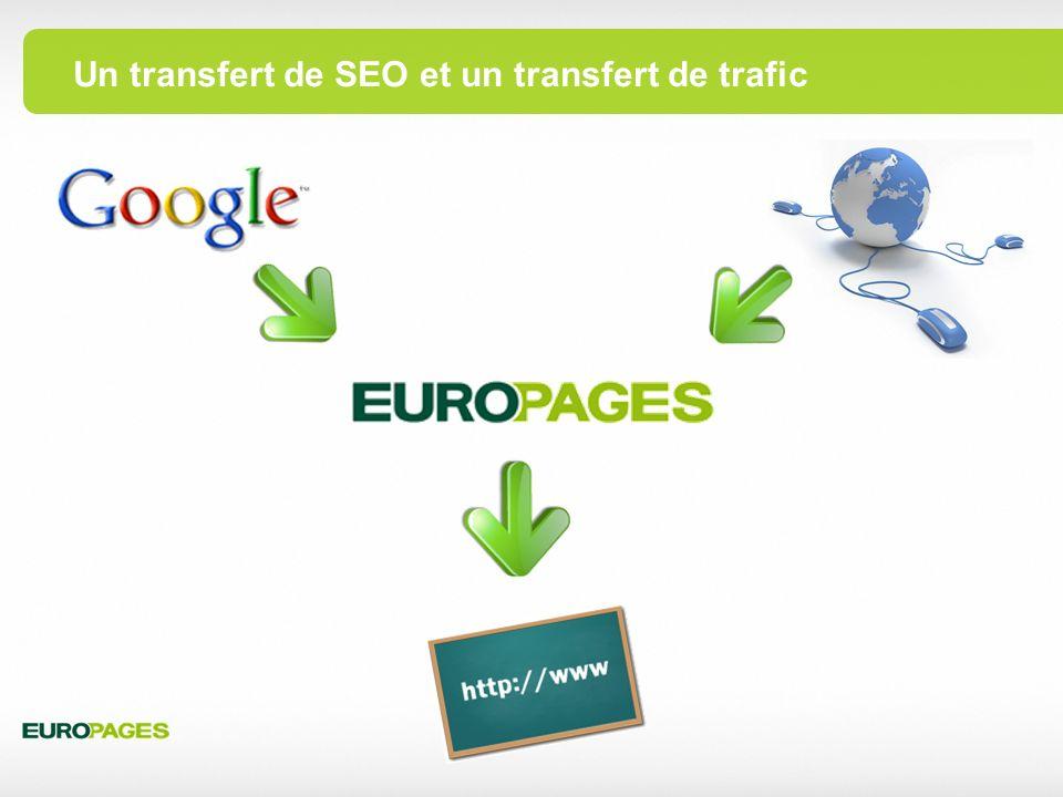 Un catalyseur de SEO Un site optimisé pour le référencement (79% du trafic) Des liens follow vers les sites des clients Des backlinks multilingues Un transfert de SEO