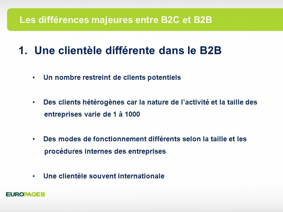 Différences entre B2C & B2B