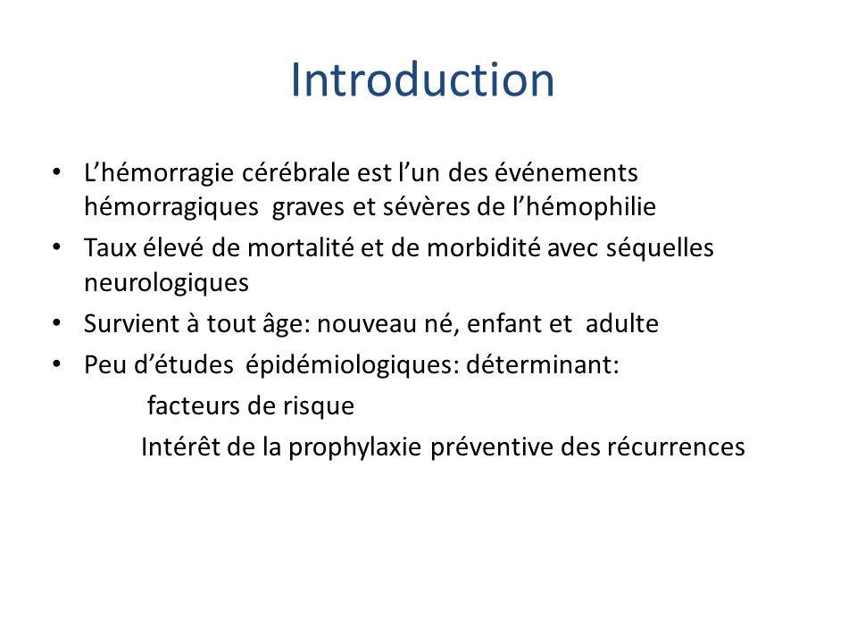 Introduction Lhémorragie cérébrale est lun des événements hémorragiques graves et sévères de lhémophilie Taux élevé de mortalité et de morbidité avec